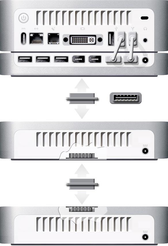 mac mini stacking