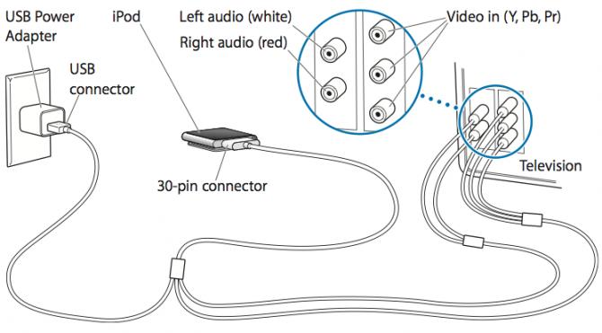 new nanos connect to tv u0026 39 s    for slideshows