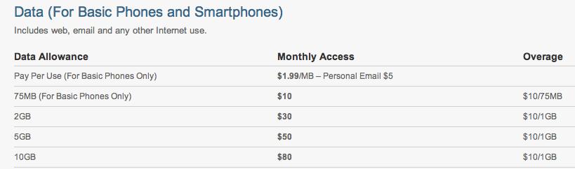 Verizon plans to take 300MB for $20/m data plan nationwide