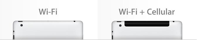 wi-fi + cellular ipad