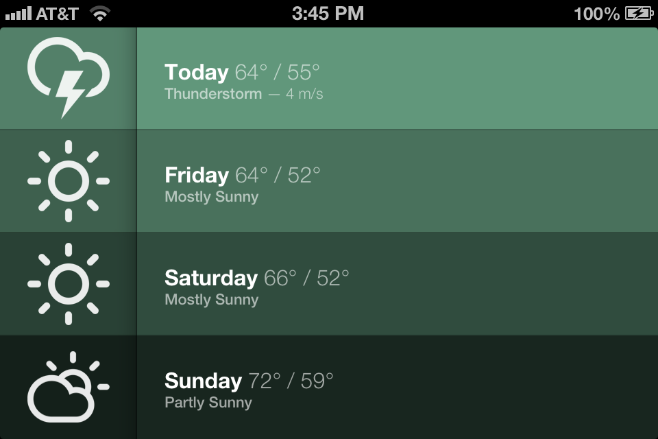 Try the simplest weather app for iPhone and iPad, a web app