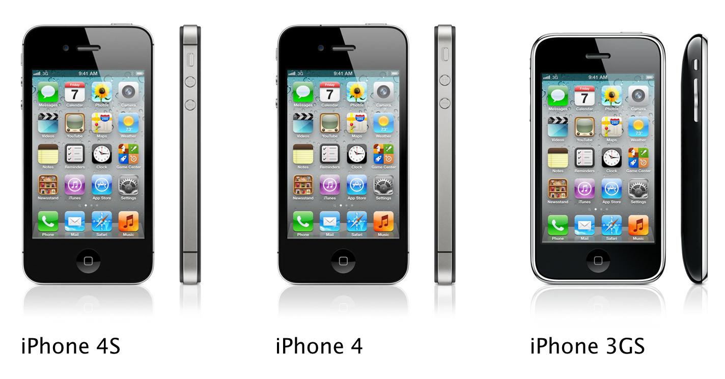 phones 4 you