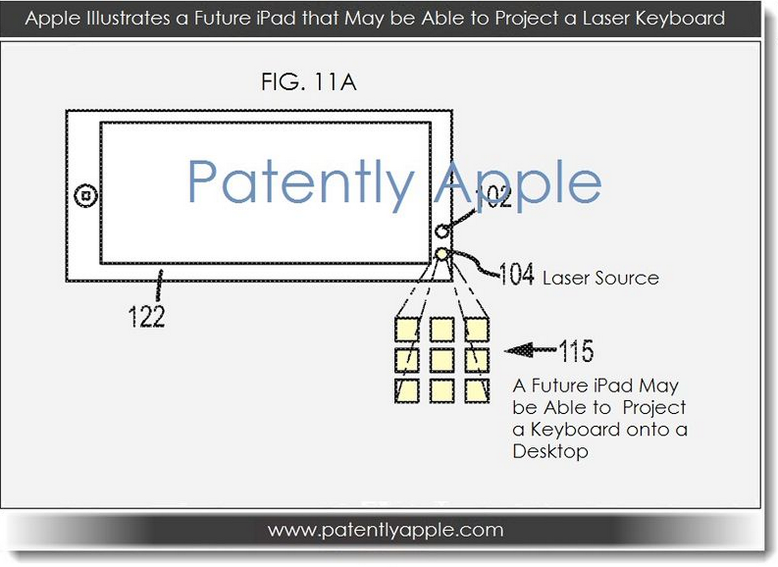Apple-laser-projected-keyboard