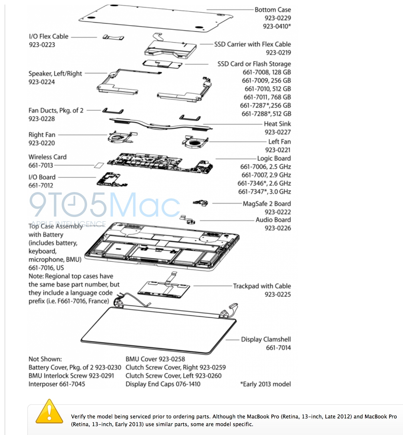 ... mac pro parts diagram diy wiring diagrams \u2022 McCulloch Chainsaw  Manual 13 inch retina macbook