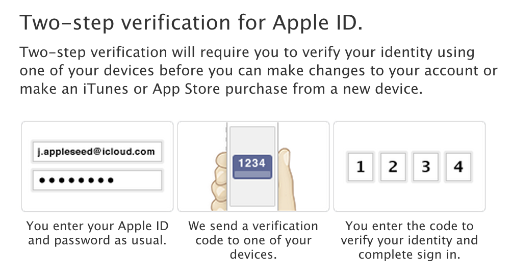 Two-step-verification-apple-ID