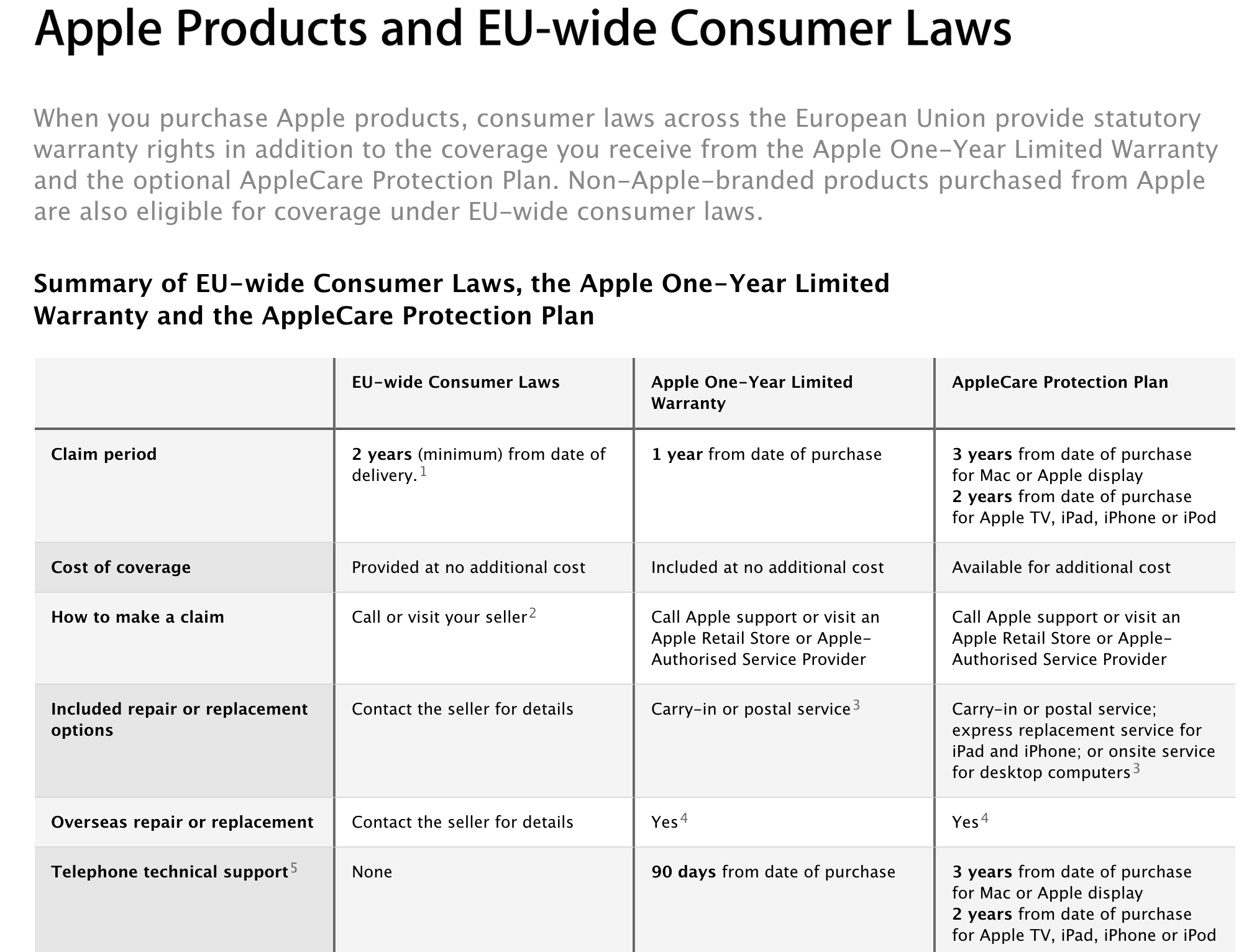 Apple-products-EU-wide