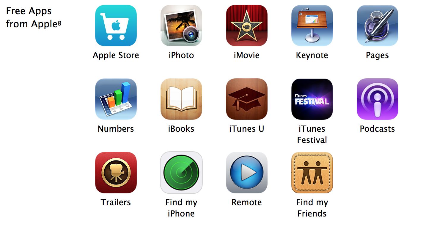 Apple's App Store apps don't look iOS 7 ready, except for Apple