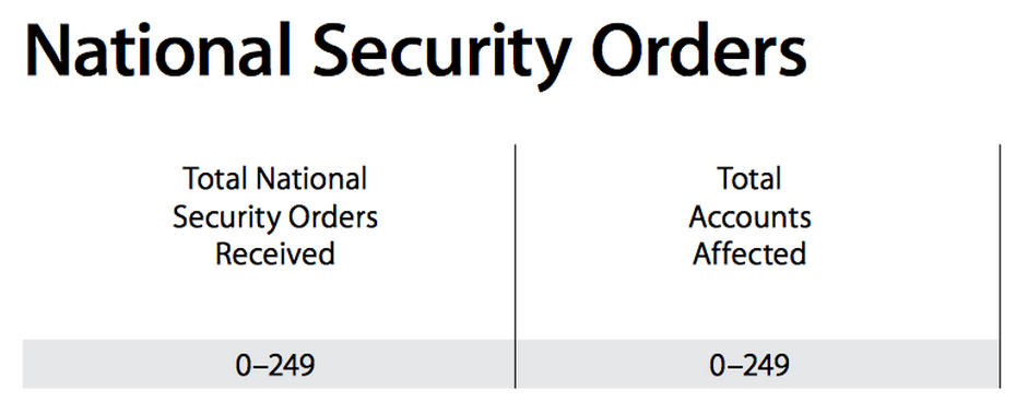 Apple-National-Security-orders-02