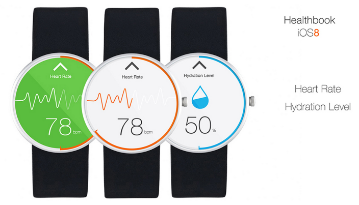 One of many iWatch concepts.