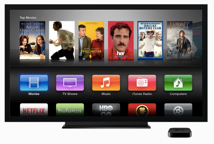 Apple TV mid 2014 screen