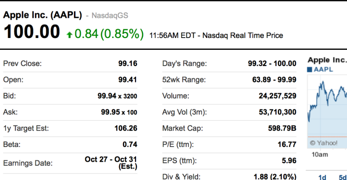 AAPL-100-1st time