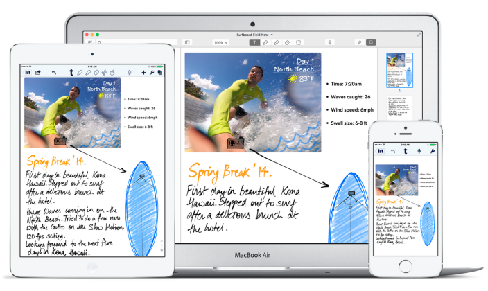 Notability 1.0 on Mac - Notes on all devices