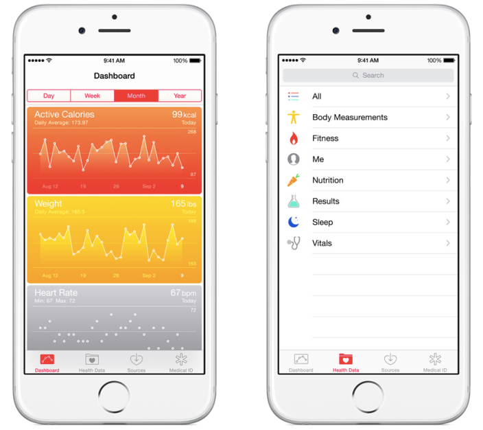4a014fff7a2c15 iOS 8 Roundup  Apps updated for Health (running list) - 9to5Mac