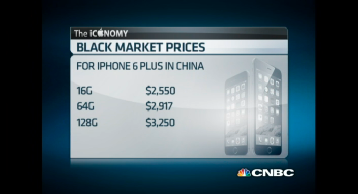 iPhone-6-prices