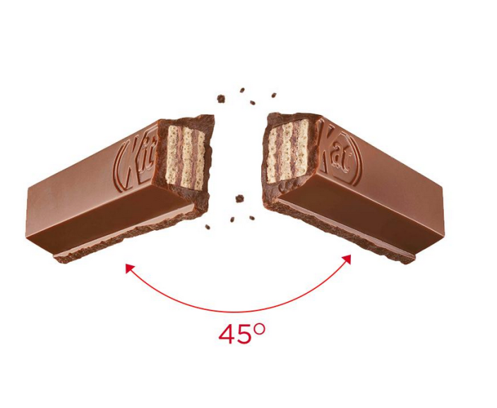 KitKat-Bend-gate
