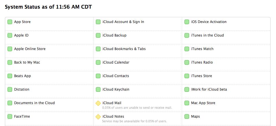 iCloud issues 9/12