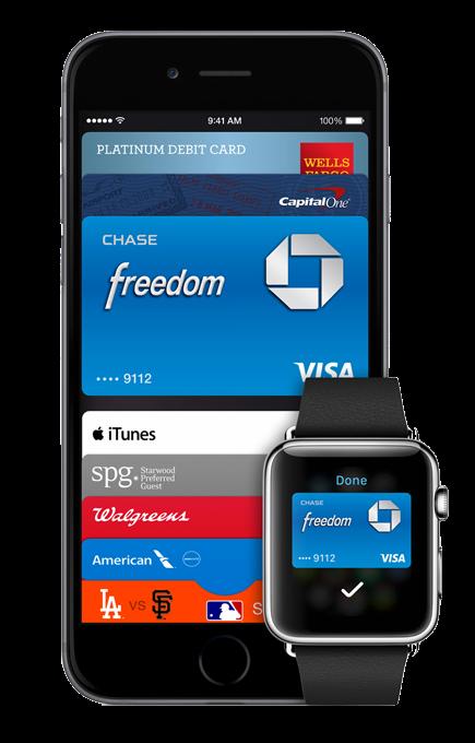 Apple Pay iPhone 6 Apple Watch
