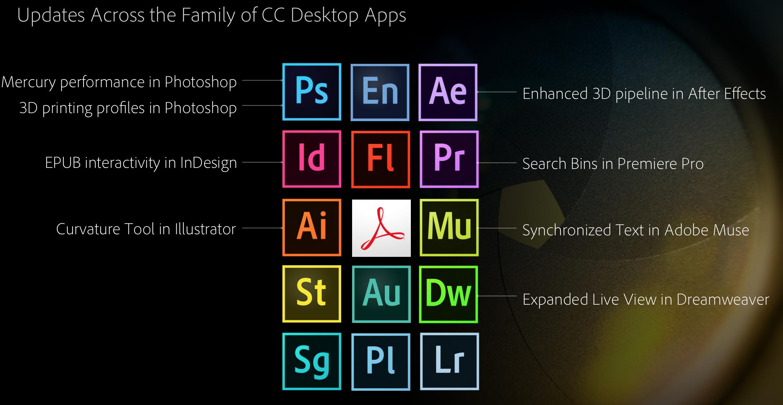 add text to pdf adobe mac