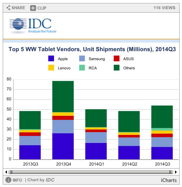 IDC-tablets-Q314-01