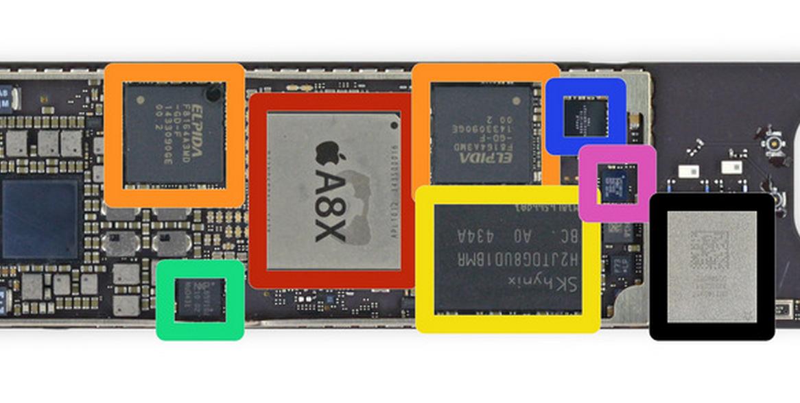 NFC-iPad-Air-2-green-01