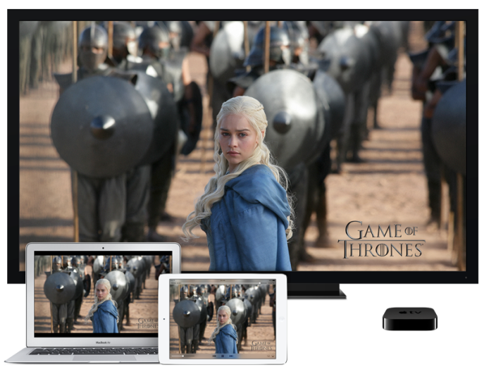 Apple TV products