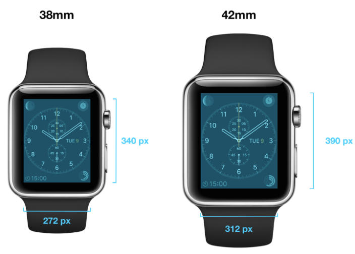 Apple Watch pixel resolution