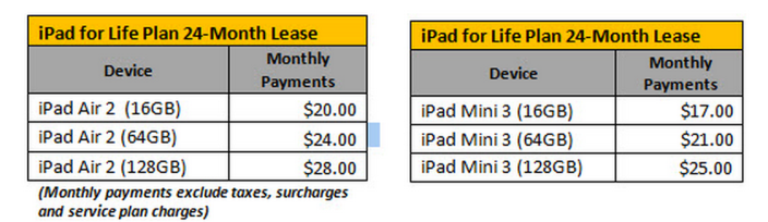 Sprint-iPad-for-life