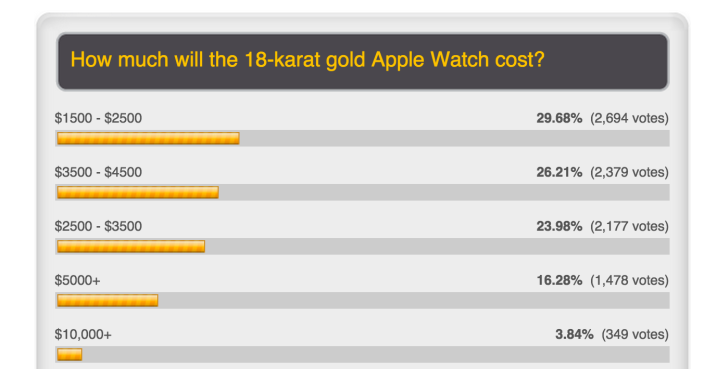 Apple-watch-gold-survey-01