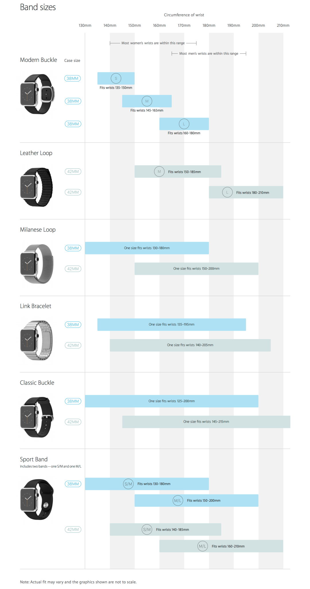 Apple's official Apple Watch sizing guide with band sizes