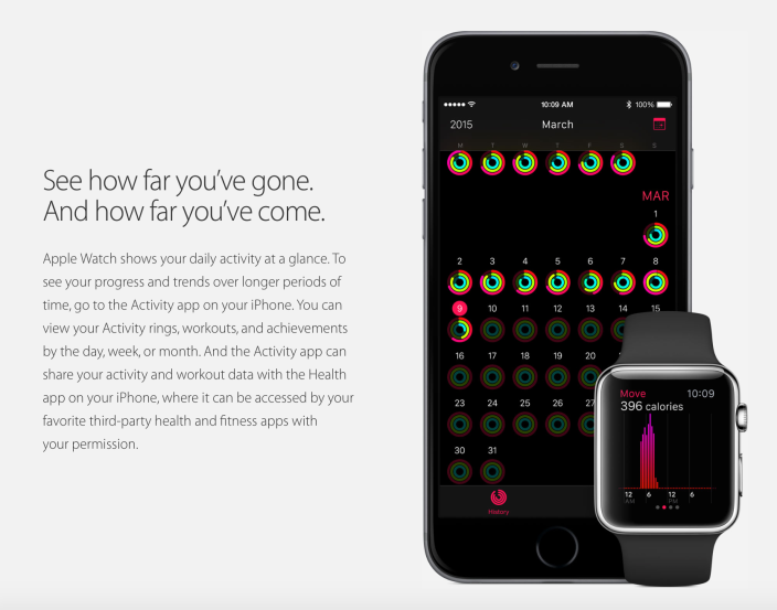 This is what Apple has shown so far about the Activity app.