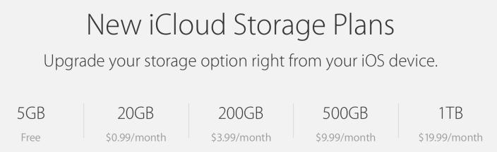iCloud Storage rates