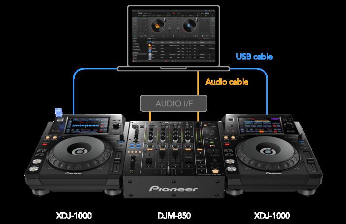 djay Pro + CDJ setup