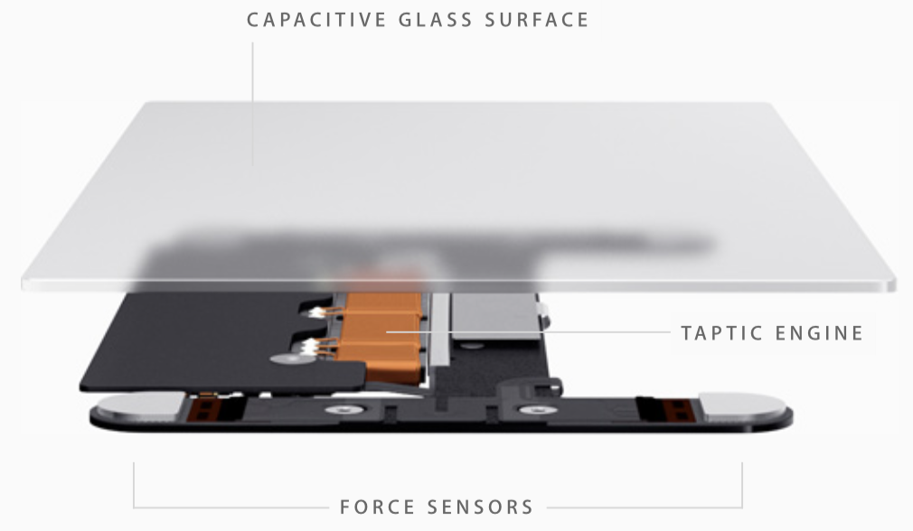 Apple's existing Force Touch mechanism