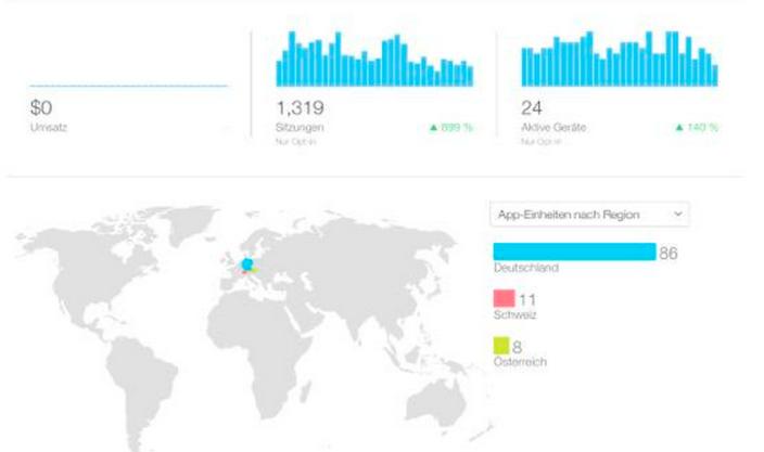 iTunes-app-analytics-05