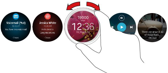 Is this Samsung's answer to the Apple Watch's Digital Crown?