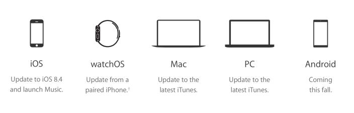 Apple Music cross platform