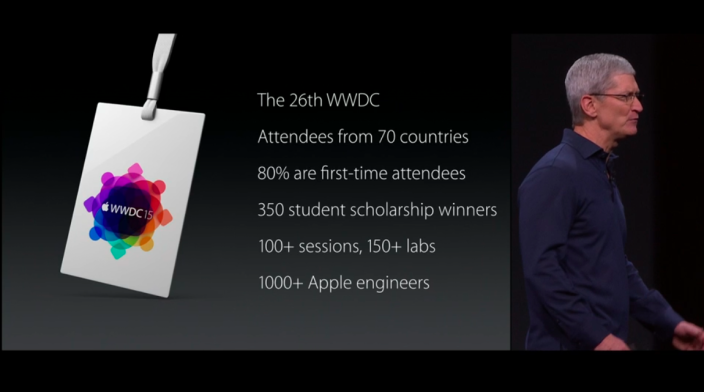 Tim-Cook-WWDC-2015