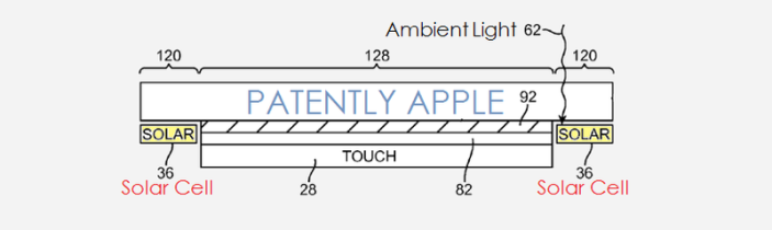Solar cell touch surface patent