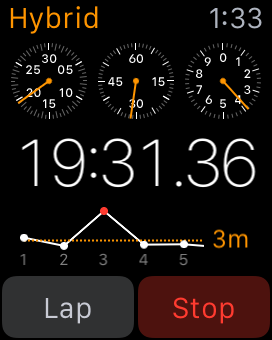 Apple Watch How-To: Control and use the Stopwatch app - 9to5Mac