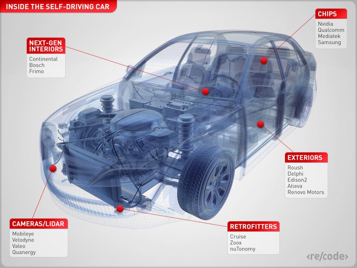 20151026-inside-self-driving-car1-2
