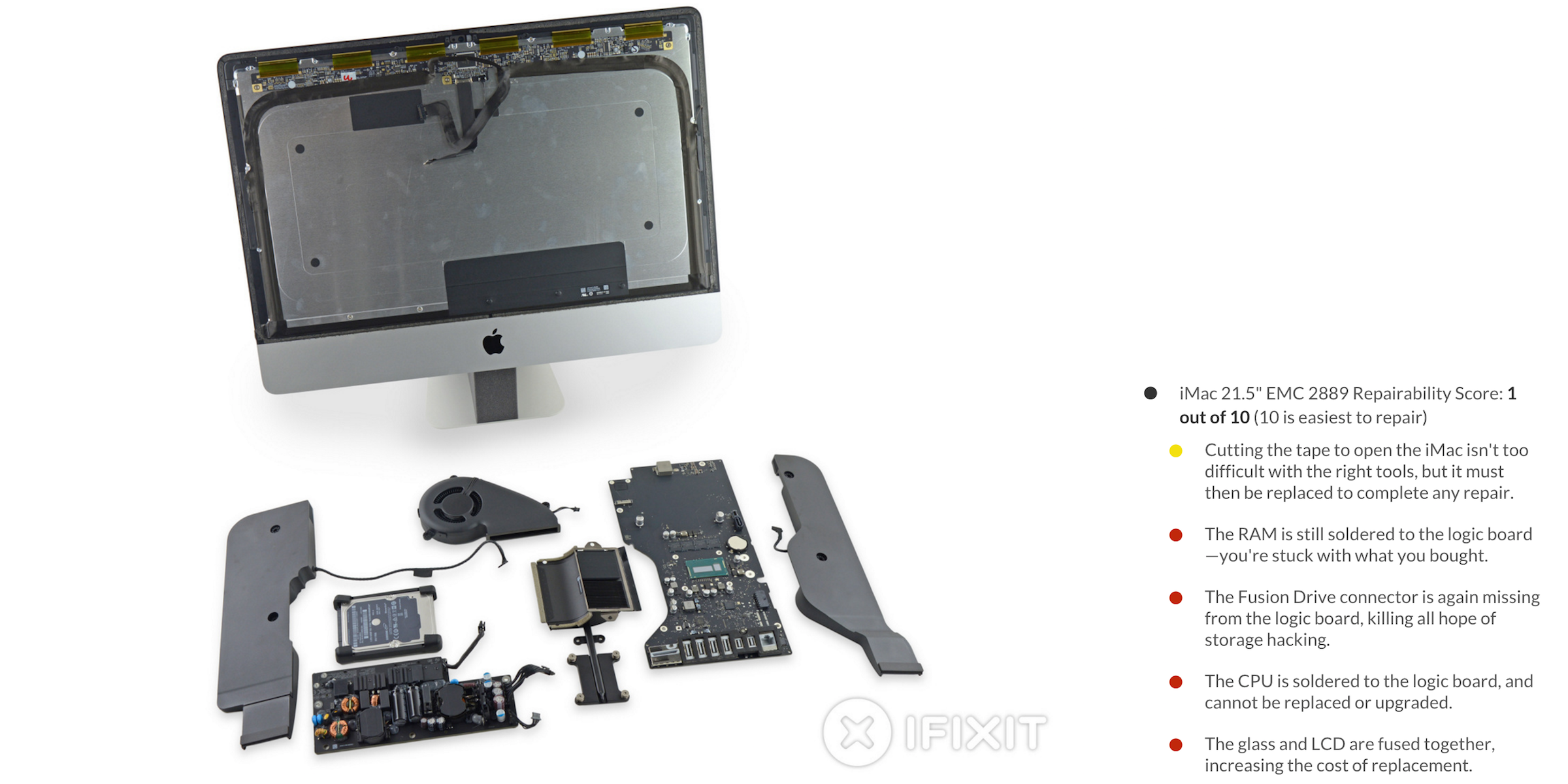 iMac-21-retina-2015-teardown