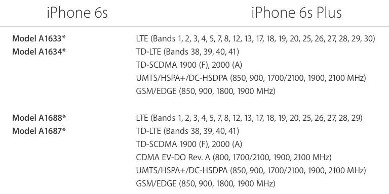 iphone6s1633