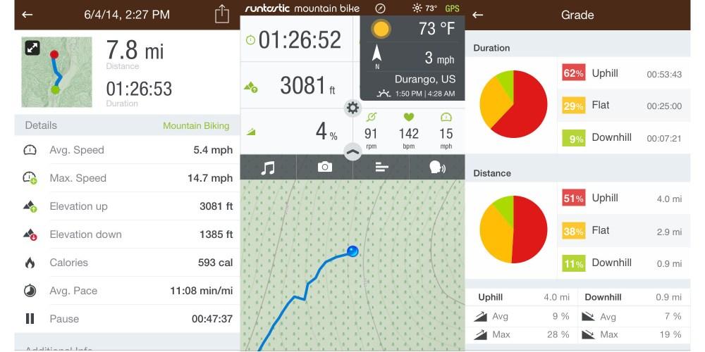 runtastic-mountain-bike-pro-gps-for-iphone-01