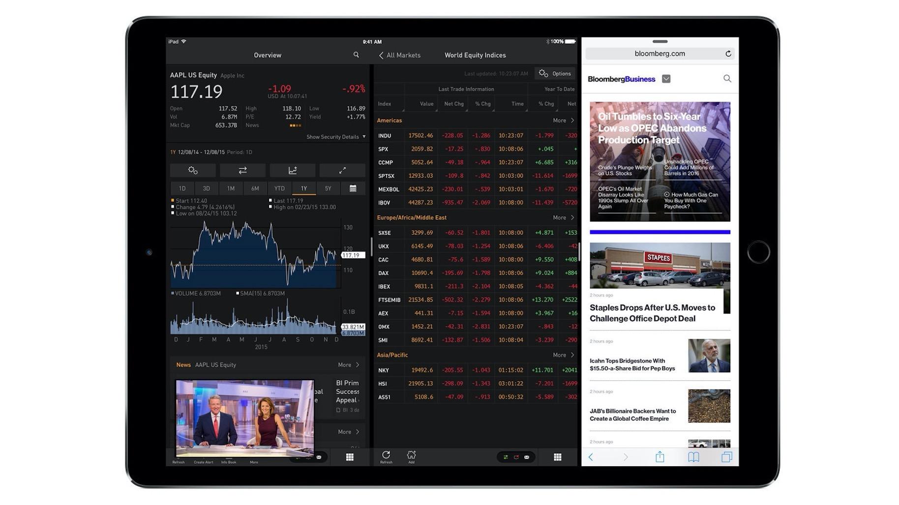 Bloomberg Pro