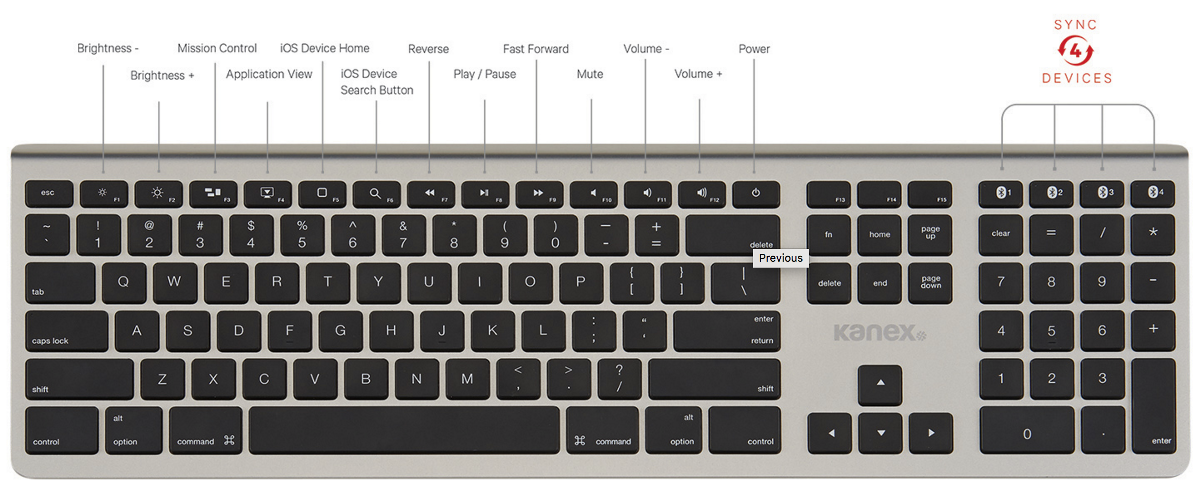 how to add new keyboard on mac