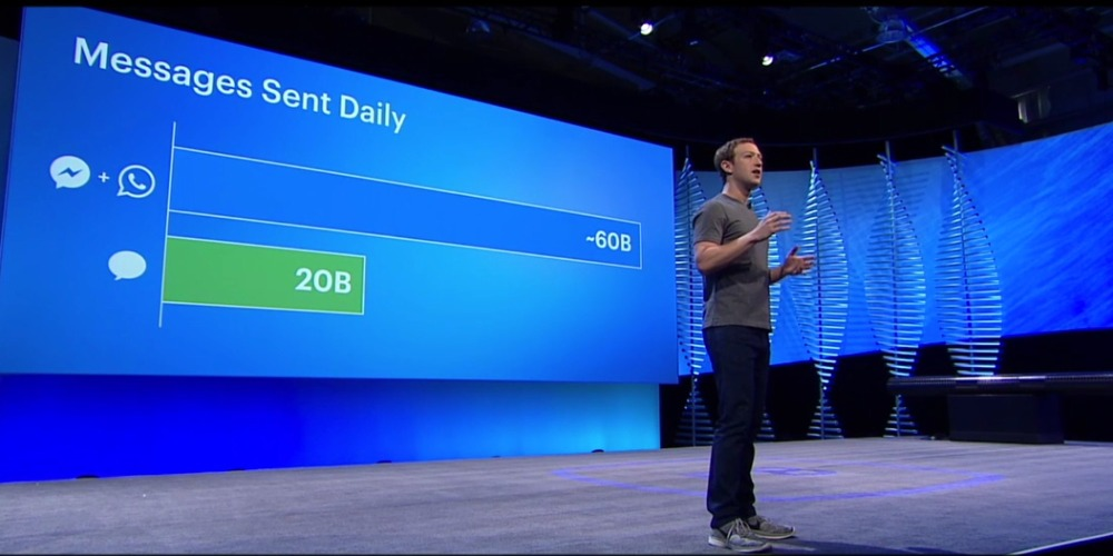 Zuckerberg Live on Stage at F8 2016