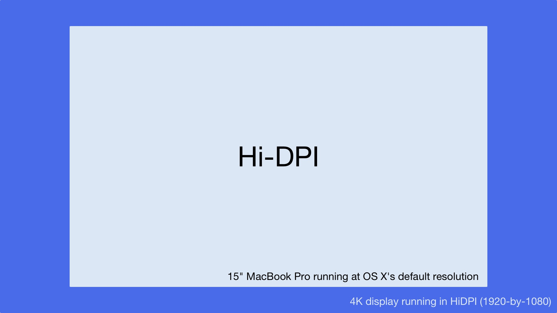 Hi-DPI MacBookPro vs 4K Effective Resolution