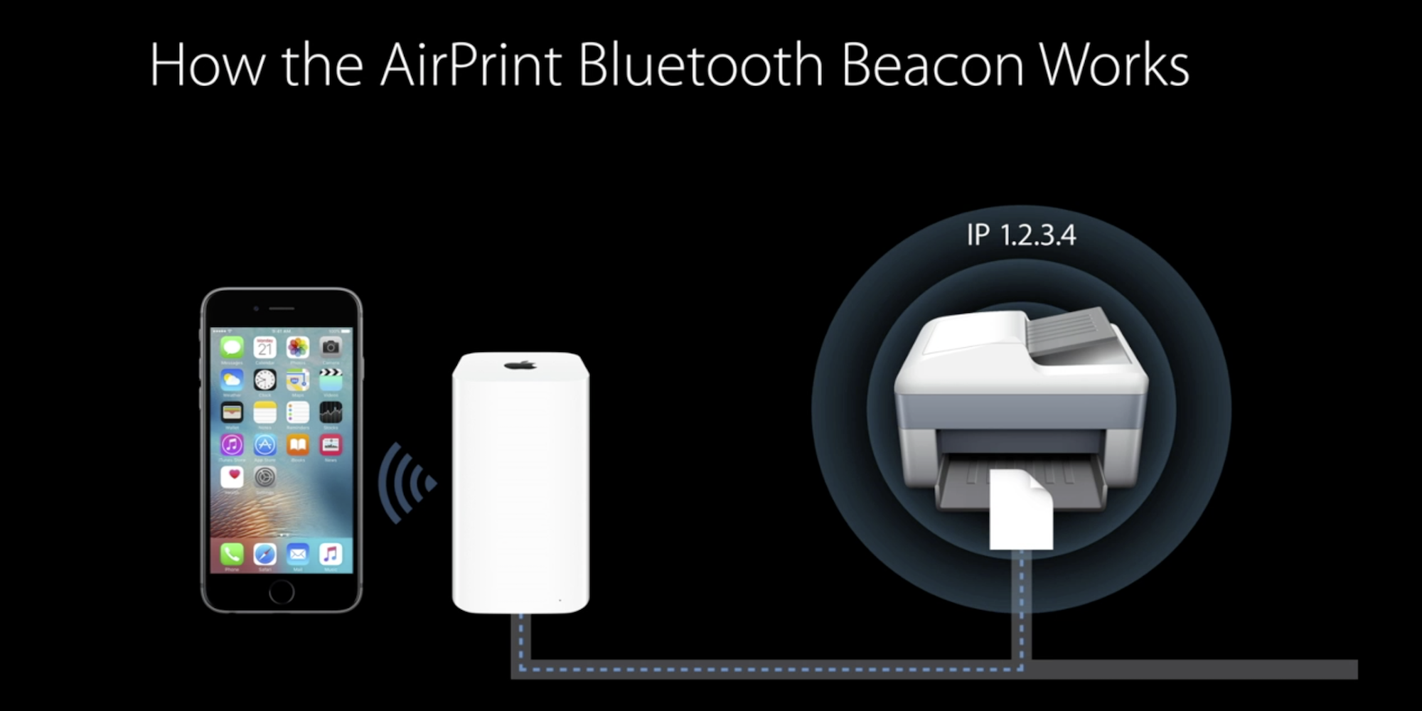 AirPrint-iOS-10-Bluetooth-Beacon