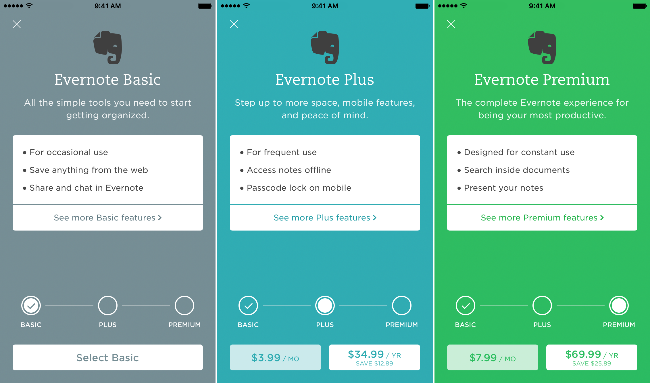 Evernote Price Increase 2