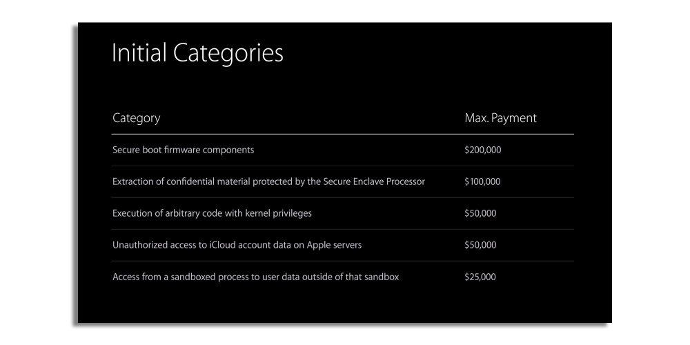 Apple's Security Bounty Program details